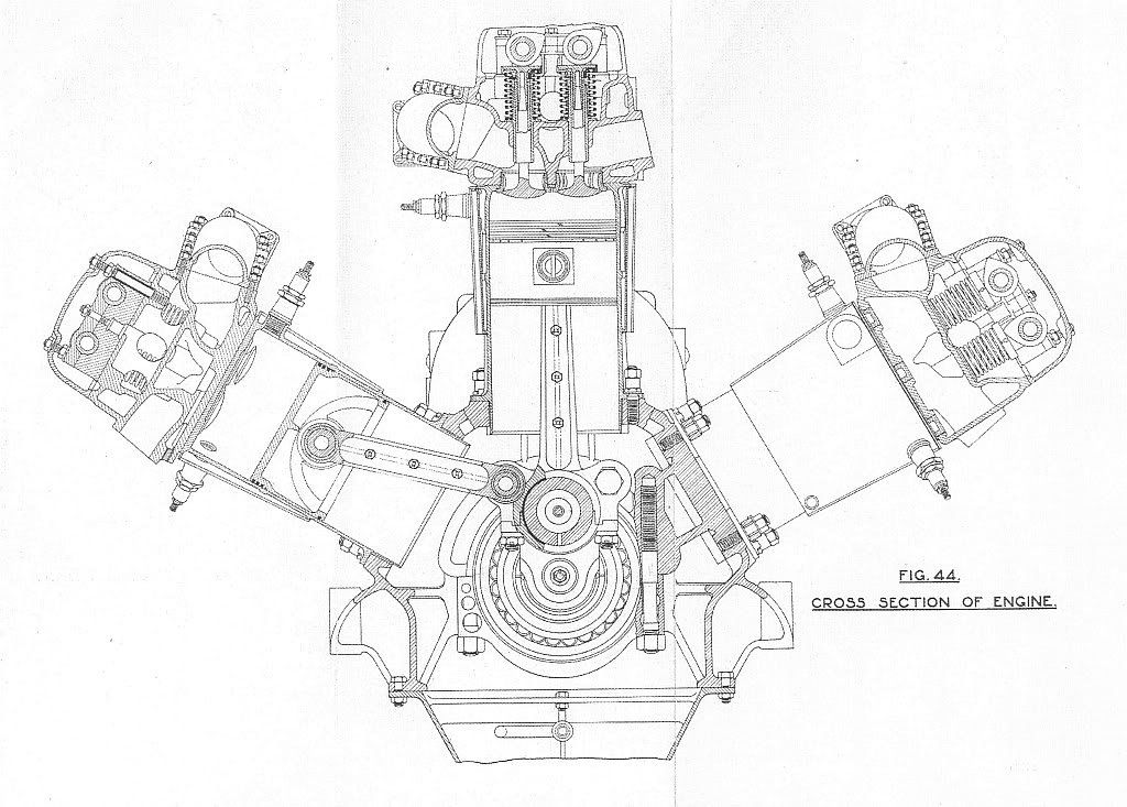 Image Result For Www Cutaway Drawings Of The Napier Lion Engine