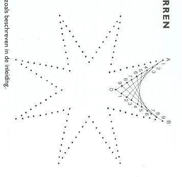 Albums Archives Fadengrafik Vorlagen Fadengrafik Papierstickerei