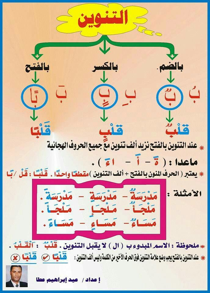 Pin By Mai Morad On Arabic Lessons Learn Arabic Alphabet Learning Arabic Learn Arabic Online