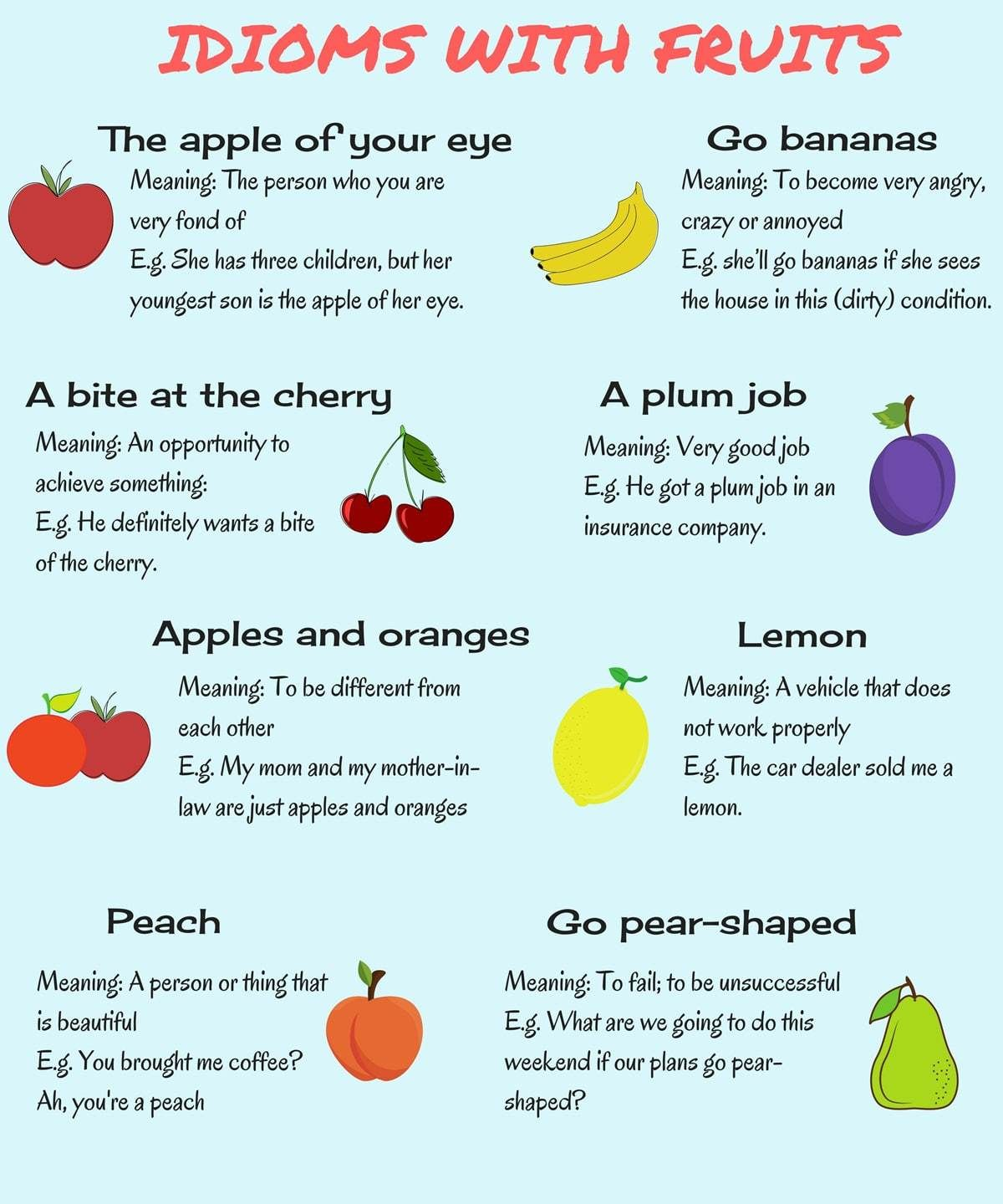 20 Common Idioms About Fruits In English English Idioms Learn