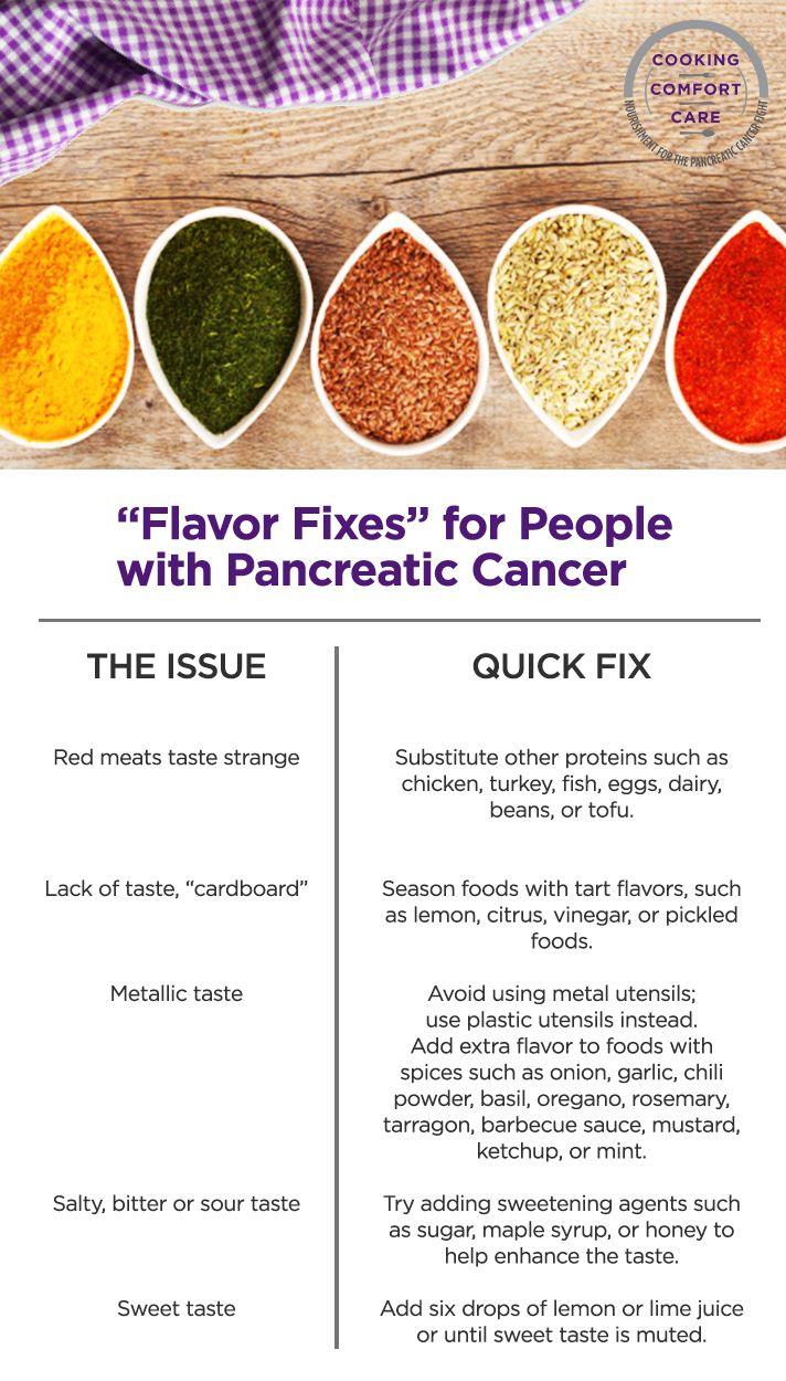 pancreatic cancer foods)