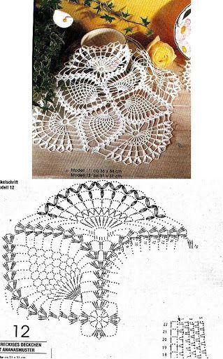 روزاليندا للتعليم الخياطه والتفصيل بالباترون مفارش كروشيه مربعة الشكل وبالباترون Crochet Motif Crochet Coasters Crochet Doily Patterns