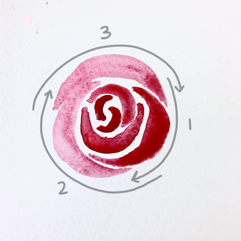 Bible Journaling With Me  Watercolor Roses Tutorial is part of Watercolor art, Watercolor paintings, Watercolor flowers tutorial, Watercolor rose, Watercolor paintings easy, Watercolor - So in this post, I'm going to show you how to make these watercolor roses in your own Bible