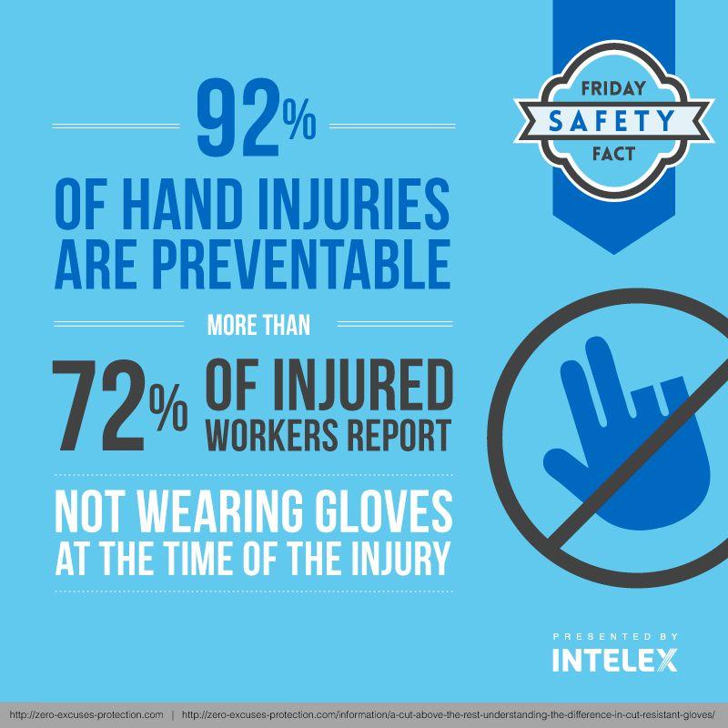 Intelex Friday Safety Fact u2013 Hand Injuries #intelex - biosafety officer sample resume