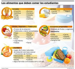 Los Alimentos Que Deben Comer Los Estudiantes With Images