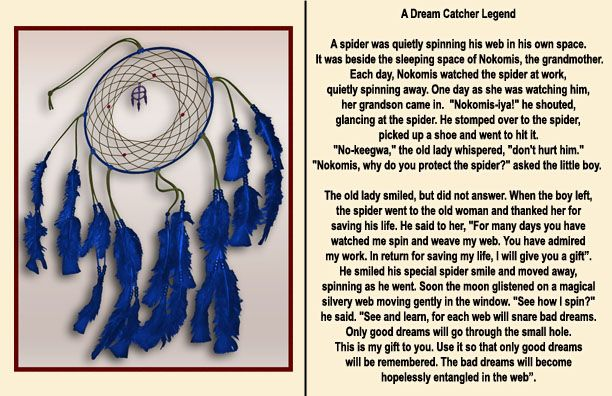 History Behind Dream Catchers Recycle Reuse Renew Mother Earth Projects How to Make a Dream 5