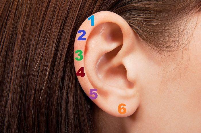9e3586bc644e Aliviar el dolor rápido usando la oreja y una pinza de ropa