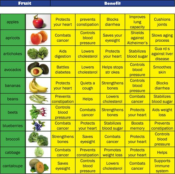 What over the counter diet pills work the fastest picture 5