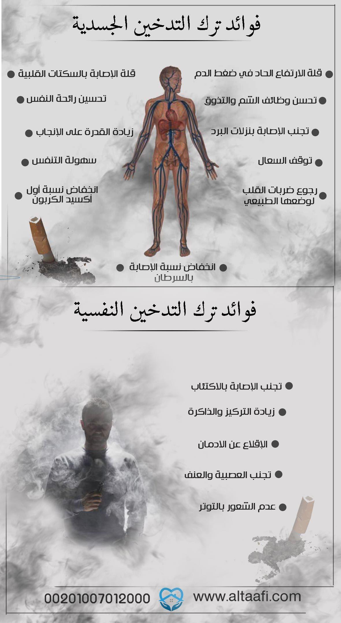ما هي فوائد ترك التدخين النفسية وفوائد ترك التدخين الجسدية Movie Posters Movies Poster
