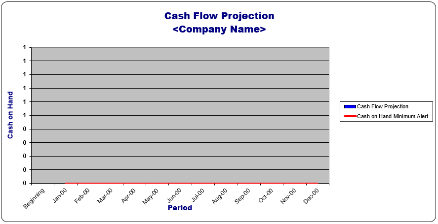 Develop financial cash flow for your business this is equally vital develop financial cash flow for your business this is equally vital for small business and cheaphphosting Image collections