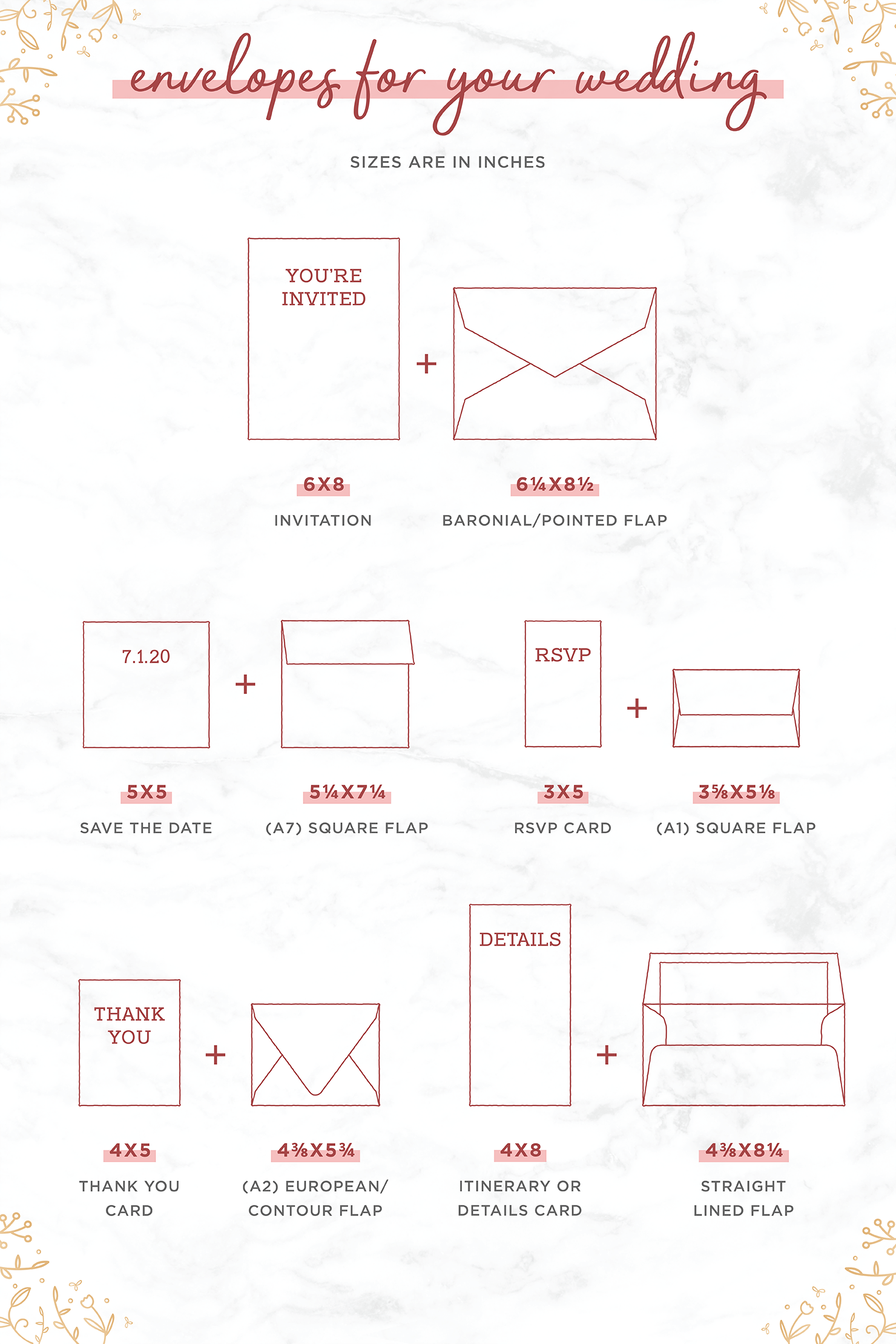 Common Envelope Sizes For Your Wedding Stationery Suite Shutterfly Wedding Stationery Wedding Stationery Suite Wedding Cards