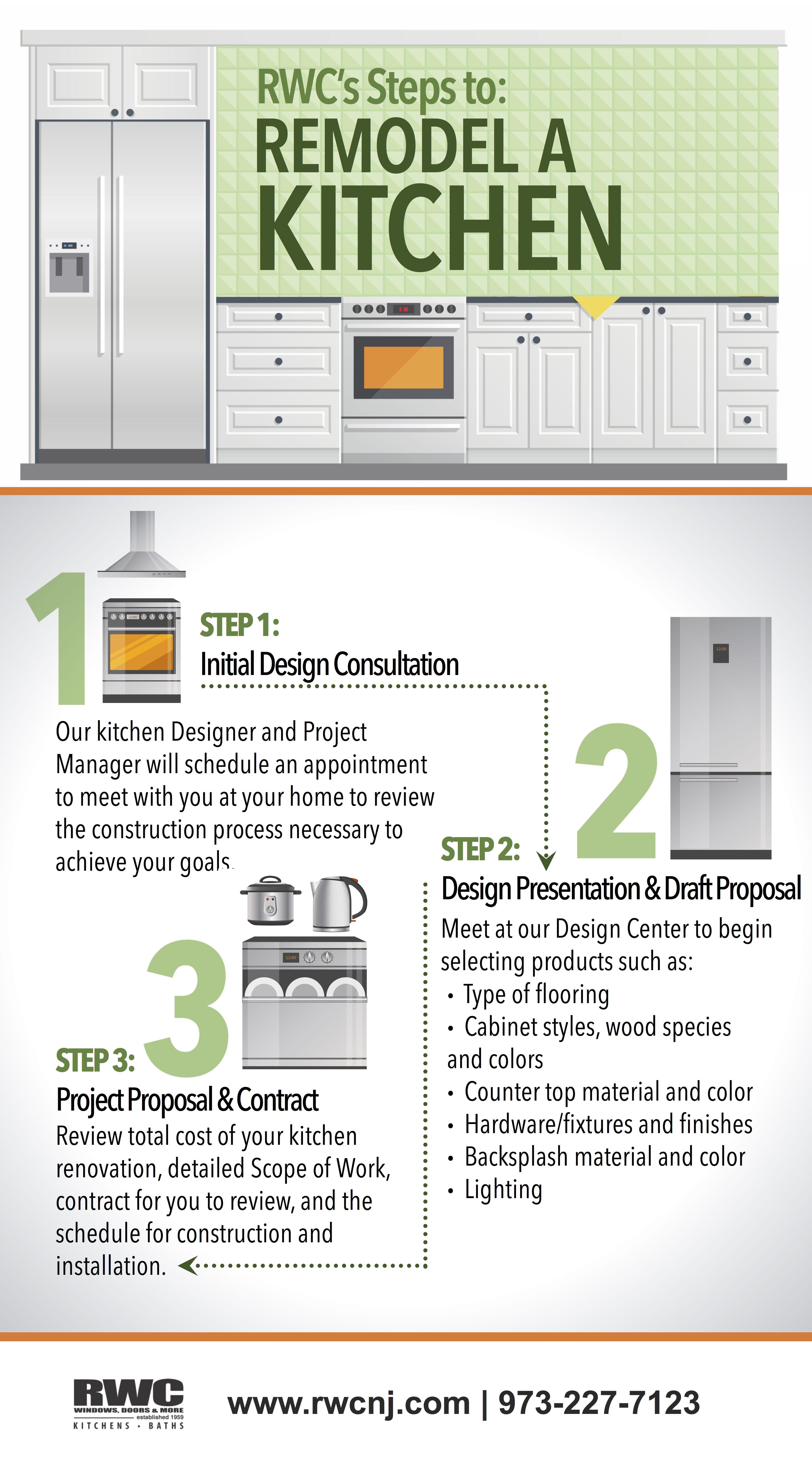 3 Steps To Remodeling A Kitchen You Should Know Infographic Rwc Kitchen Remodel Design Kitchen Diy Makeover Kitchen Remodel
