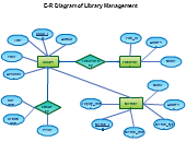 Entity Relationship Diagram Examples  Entity Relationship Diagram