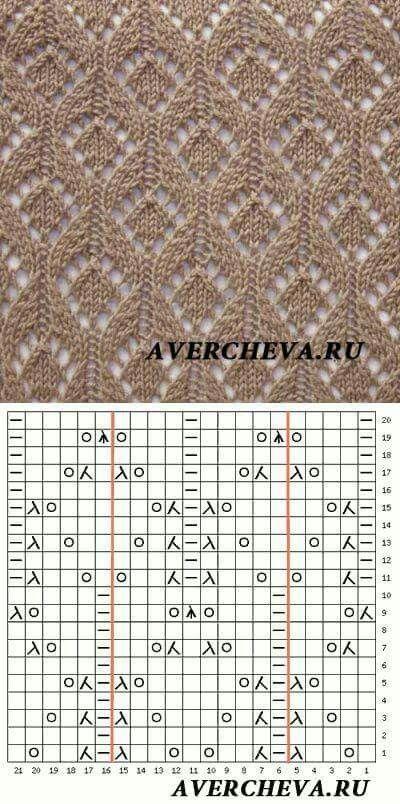 Photo of Strickmuster mit Strickschrift  #knittingmodelideas #strickmuster #strickschrift