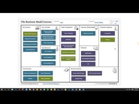 Understanding Business Models Google Ruang Kerja