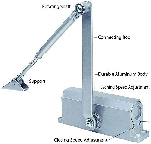 Automatic Door Closer With Hydraulic Hinge Slowly Closes And Shuts Door Great Self Closing Door For Residential Commerci Automatic Door Closed Doors Hinges