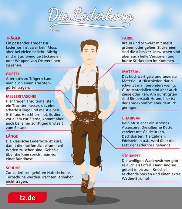 Oktoberfest Live on   Deutsch, Arbeitsblätter und Deutsch lernen