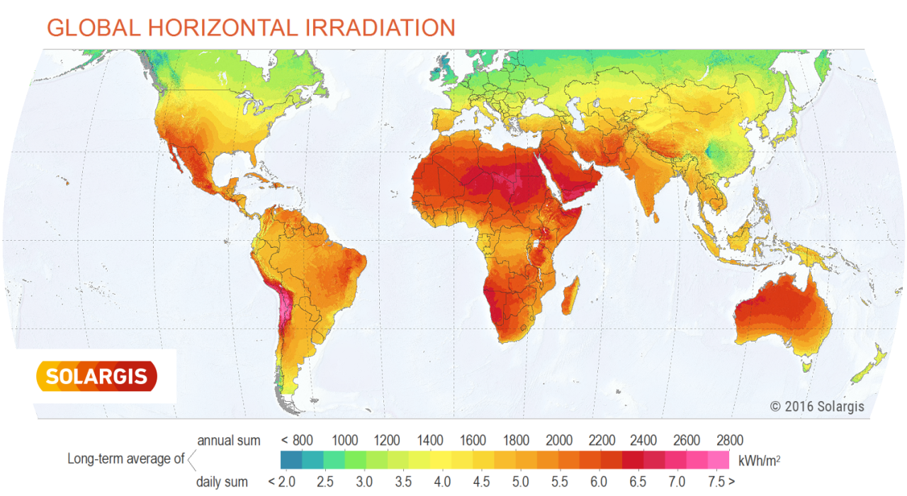 Sonneweltg png grafik 1280 700 pixel skaliert 87 global solar irradiation or how the potential for solar energy varies across the world more crnaruka this maps shows the total amount of solar gumiabroncs Images