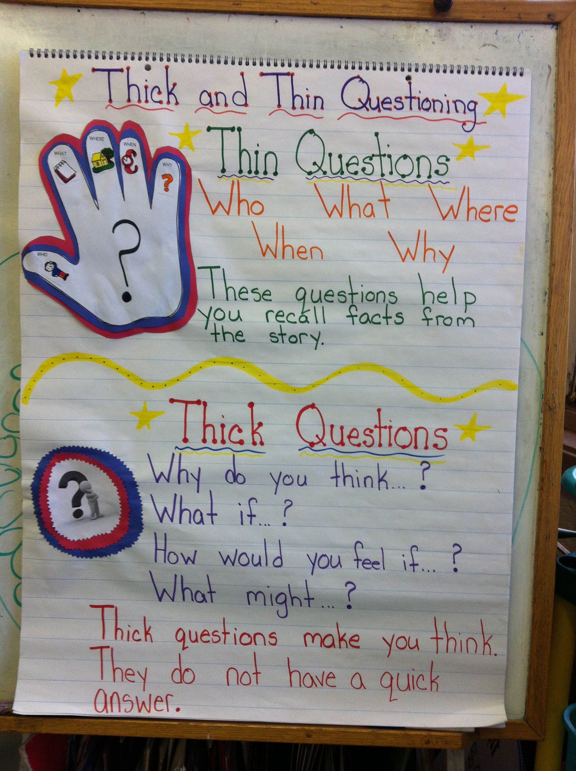 Thick And Thin Questioning That Complements Question Answer Relationships Qar Reciprocal