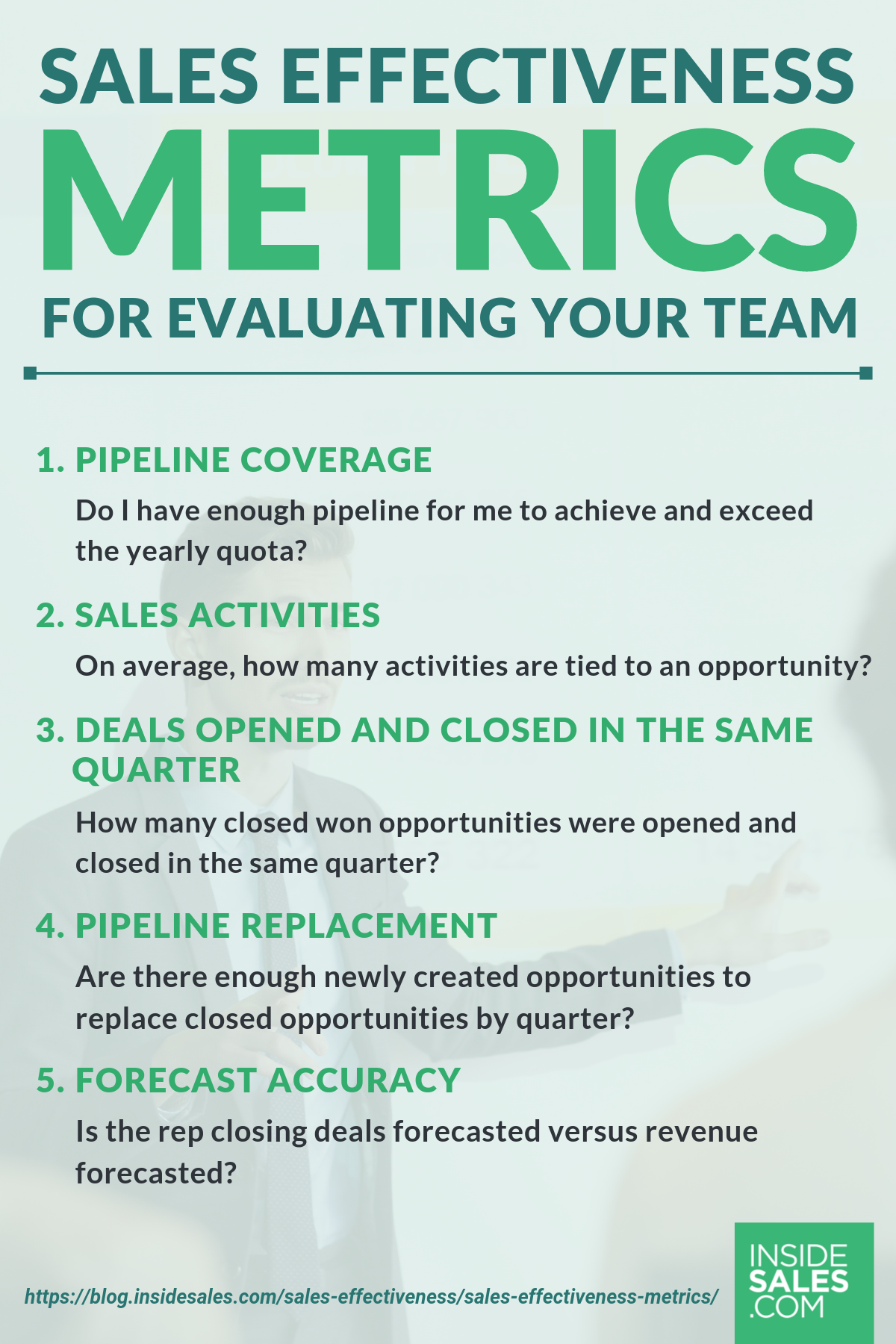 Sales Effectiveness Metrics For Evaluating Your Team Infographic