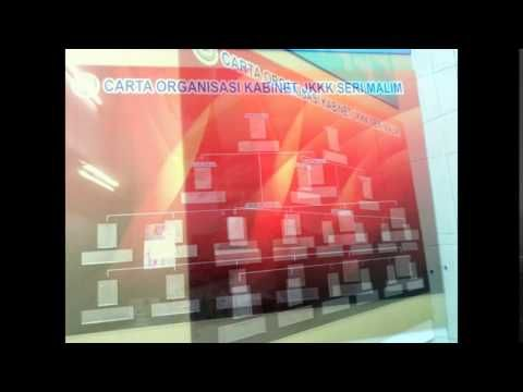 ORGANIZATION CHART  PERAK, IPOH, Signs Shop, Signboard Company - organization chart