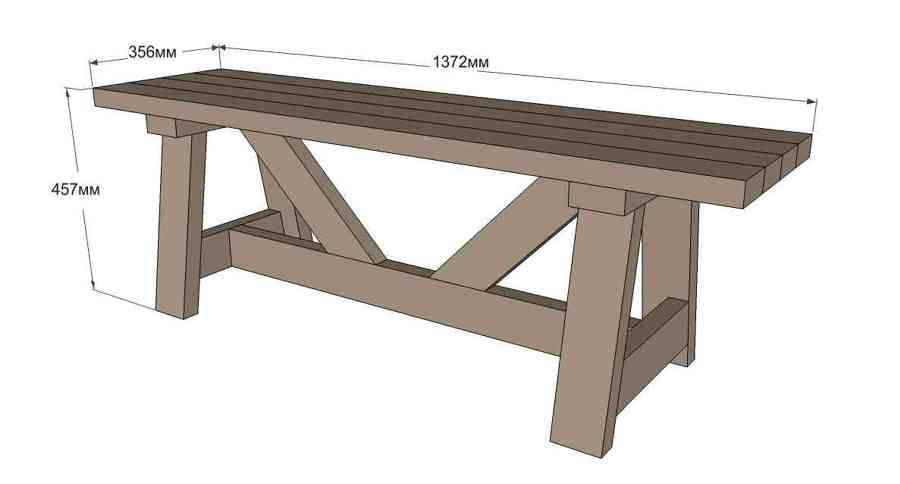 Деревянные скамейки для дачи своими руками чертежи фото