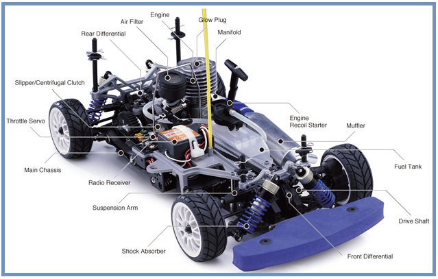 Exploded Parts Of Radio Control R C Car Rc Cars Car Electronic Engineering