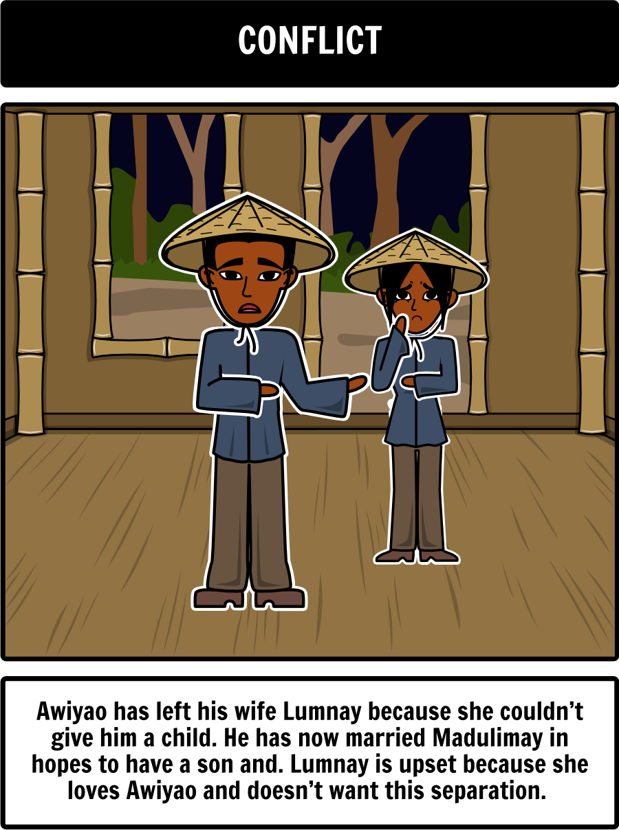 formalistic analysis of distance to andromeda by amador daguio Free essay: summary: this is sad story of a man, awiyao, who in spite of being in  love with his wife, lumnay, feels the need to marryanother in.