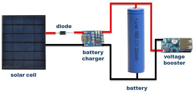 Solar Charged Battery Powered Arduino Uno Solar Charger Solar Charging Solar Battery Charger