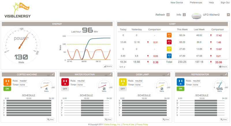Personal Energy Consumption Data Dashboard By