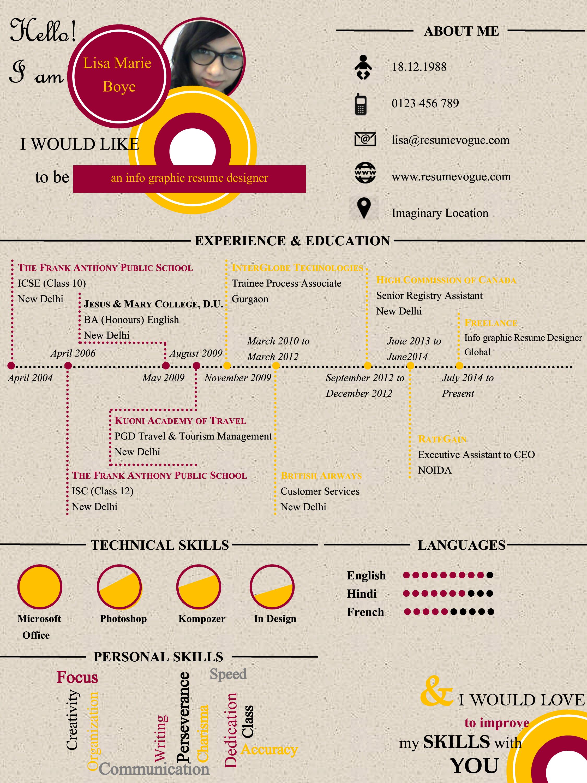 The Best Resume Templates 2015 | - O T H E R S - | Pinterest