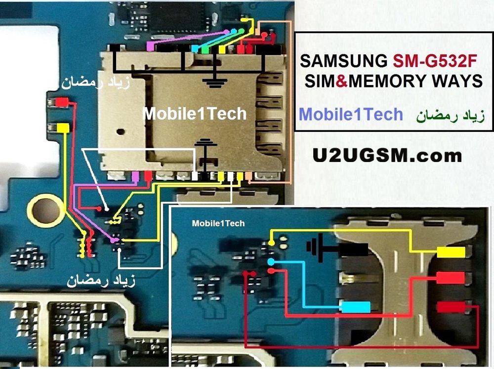 Samsung Galaxy Grand Prime Plus G532F Insert Sim Card Problem