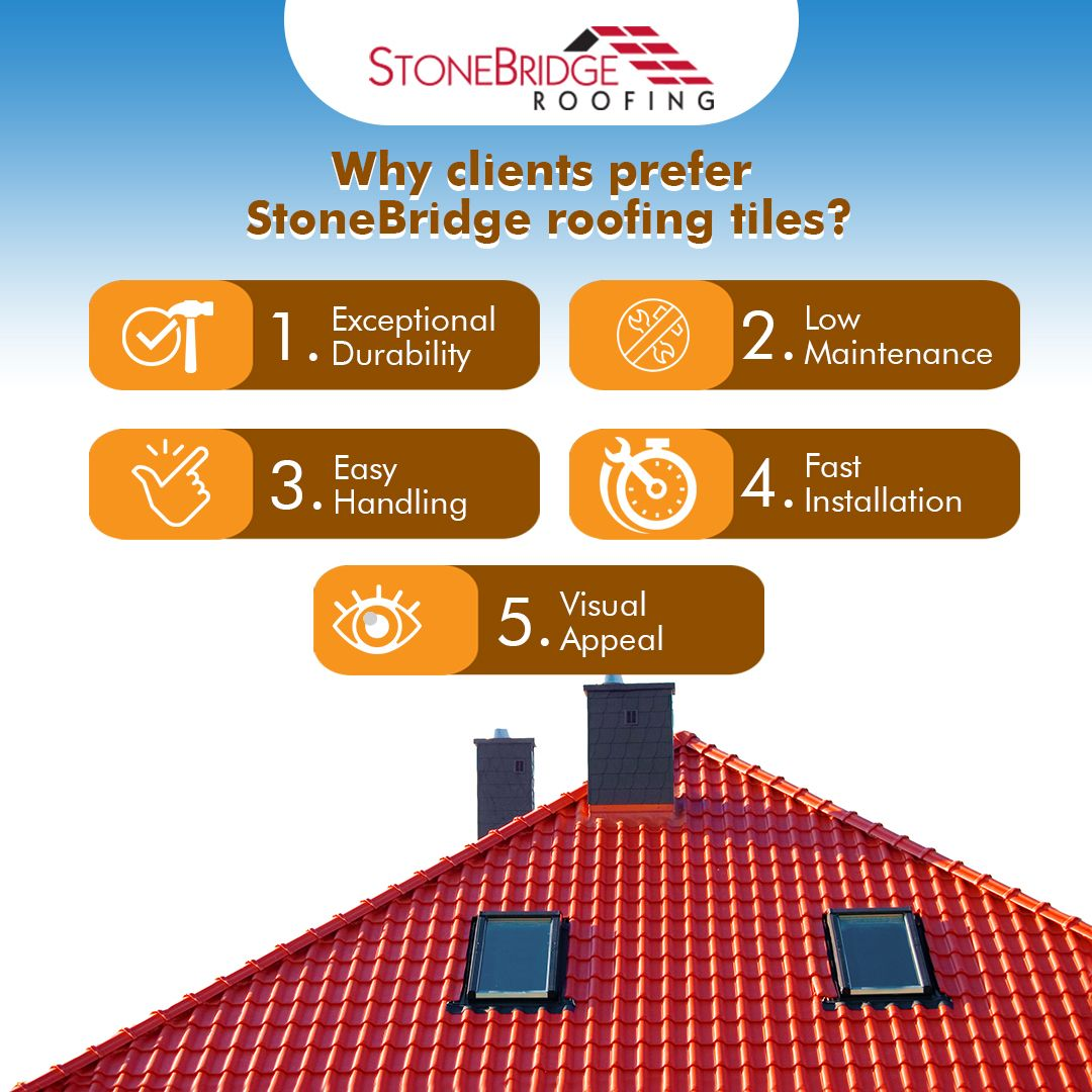 Stonebridgeroofs Nigeria Roof Cost Roofing Companies Roofing Sheets