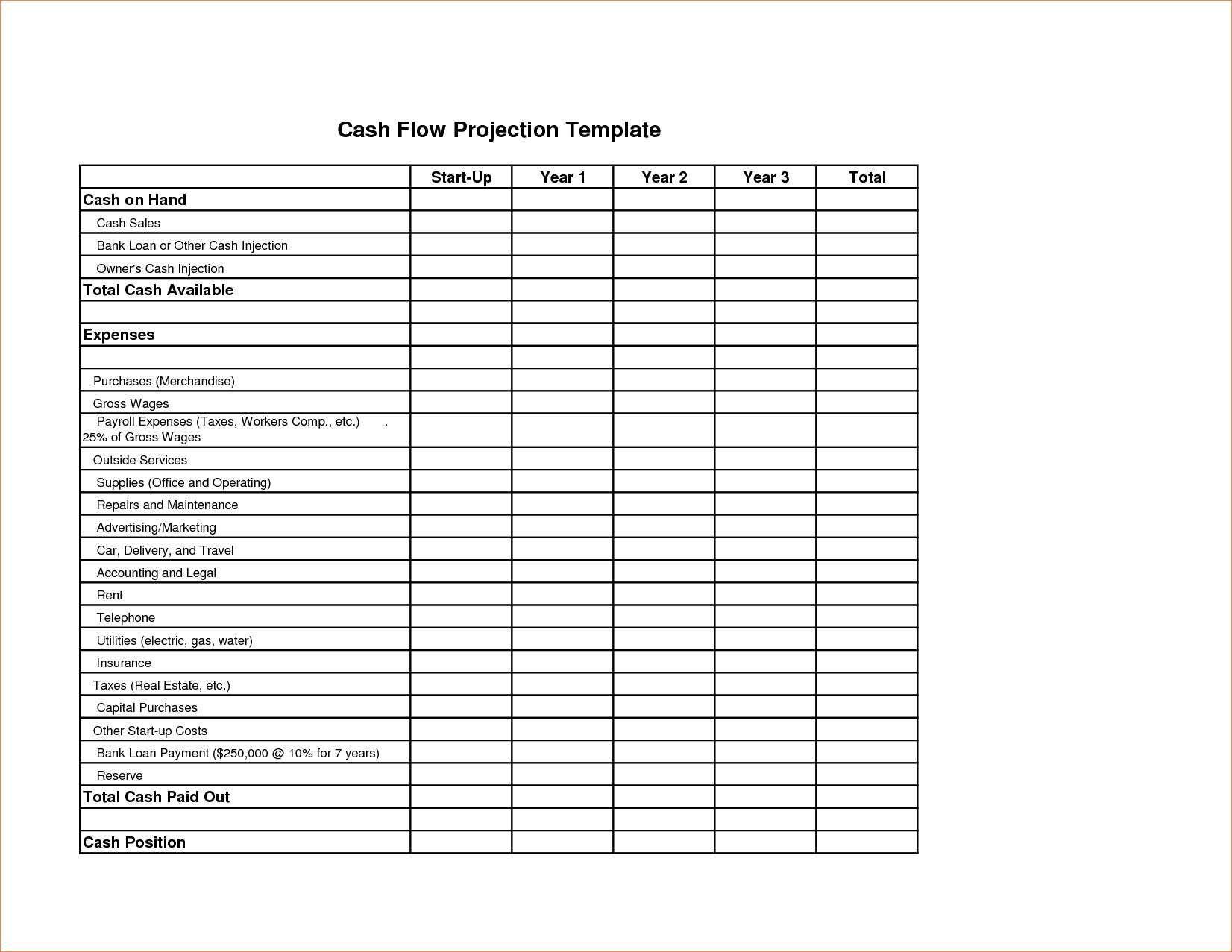 Real Estate Cash Flowysis Spreadsheet