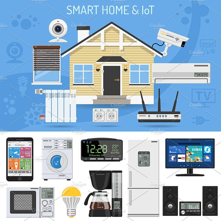 Smart Home and of Things Smart home, Home