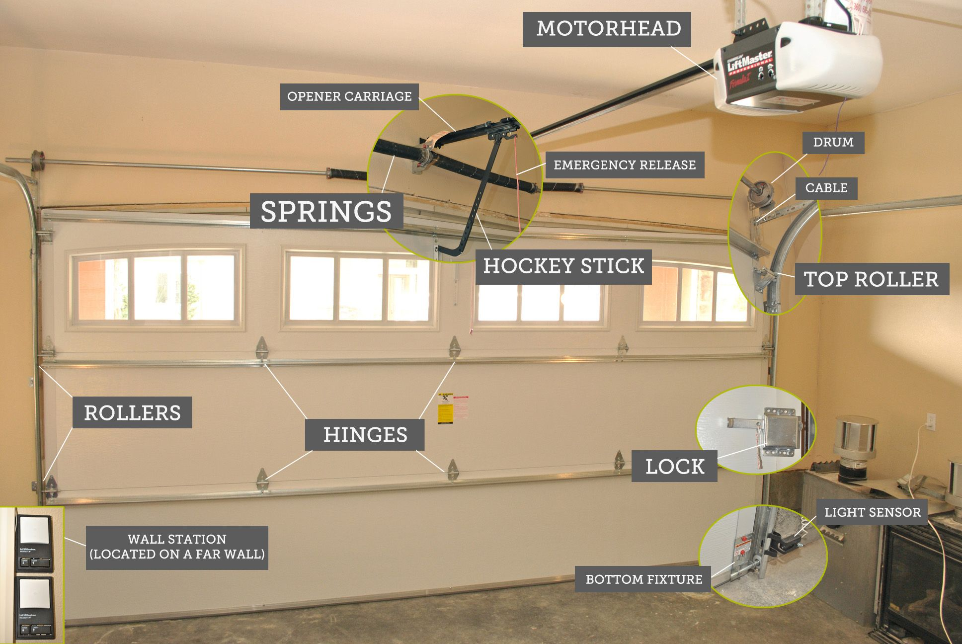 Garage Door Parts Anatomy Castle Improvements Garage Door Parts Diagram Garage Door Parts