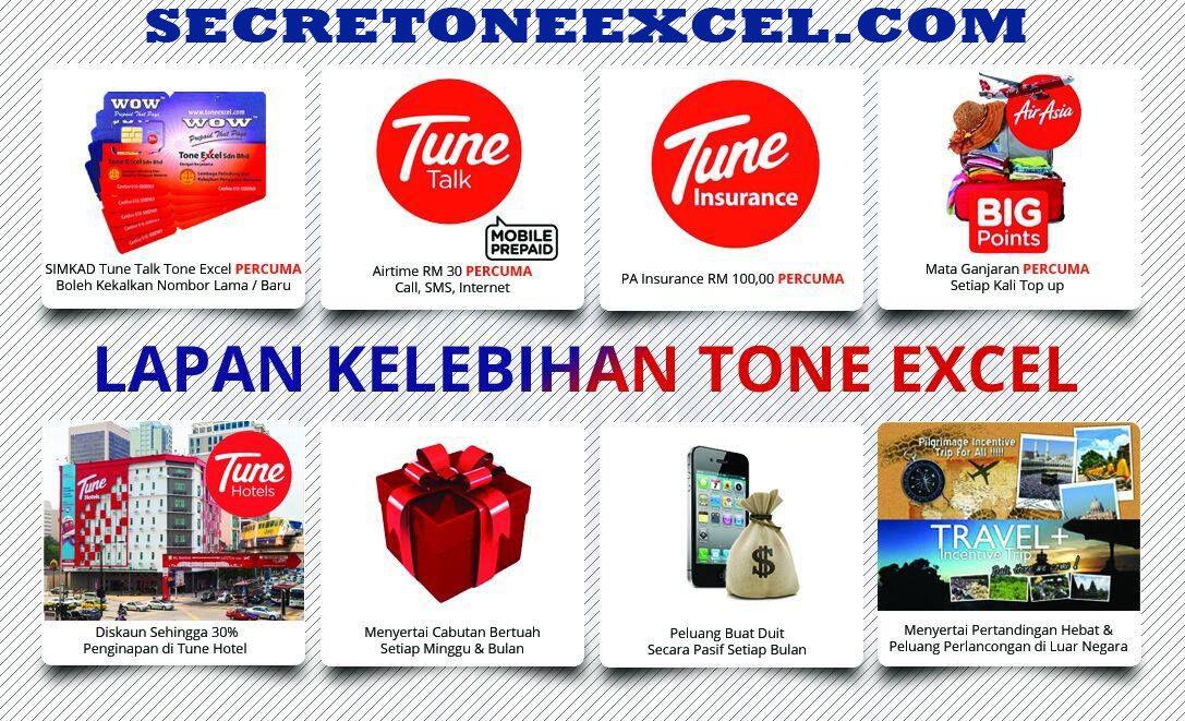 Dengan Handphone Jadikan Ia Sebagai Sumber Income Sumber Income Convenience Store Products
