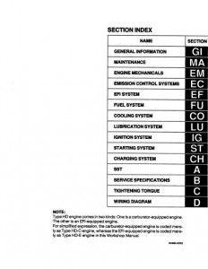 daihatsu feroza f300 workshop manual pdf scr1 the rocky rh pinterest com daihatsu feroza manual pdf daihatsu feroza manual del usuario