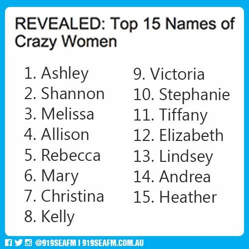Top 15 Names of Crazy Women. Um... I know several Marys, a ...