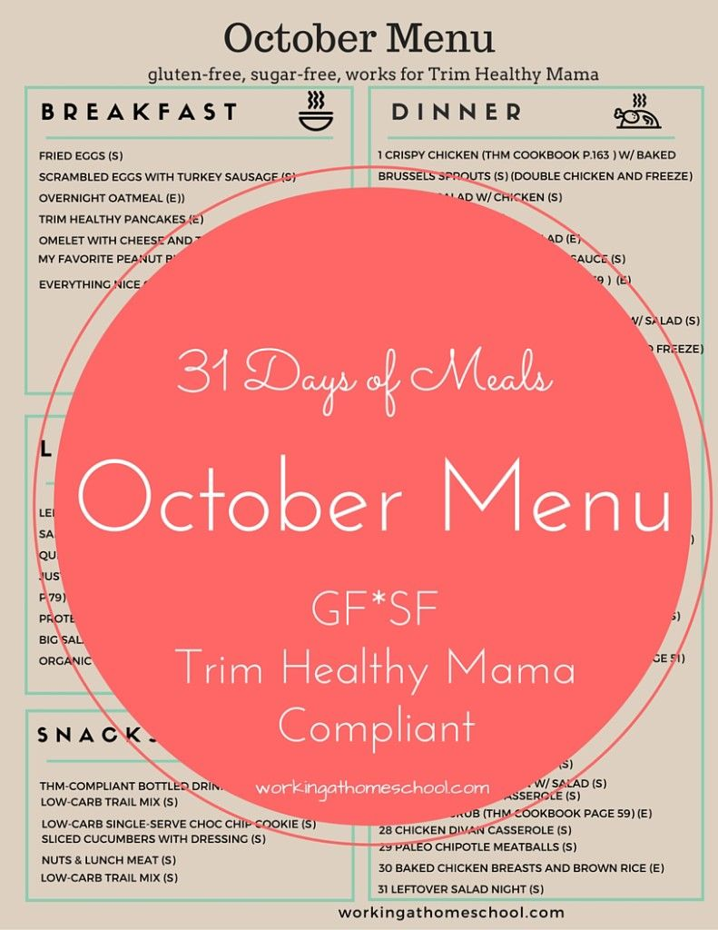 Meal Plan for Trim Healthy Mama | More Sugar free ideas