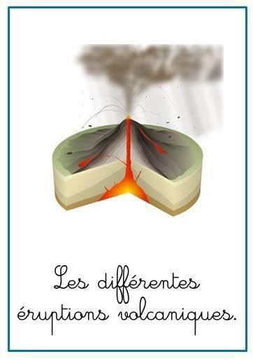 Les Differentes Eruptions Volcaniques Et Le Livret D Activite Volcan Geographie Materiel Educatif Montessori