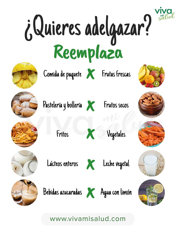 Alimentos que debes reemplazar para poder adelgazar