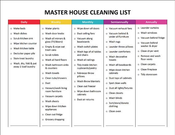 Printable Master House Cleaning List Via Etsy | Scrapping