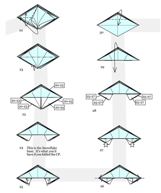 easy origami christmas ornaments instructions  Rainforest Islands