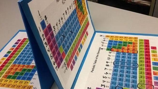 Enseña a sus hijos la tabla periódica recreando u0027hundir la flota - best of tabla periodica de los elementos mas importantes