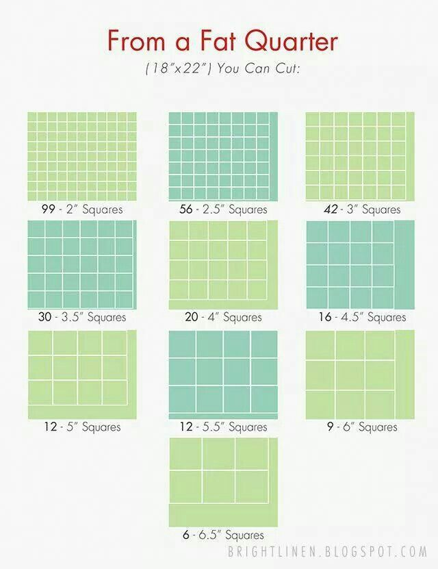 FQ square cutting reference chart