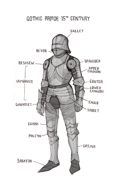 study medieval armor gothic reference artists on tumblr ...