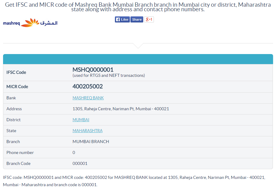 Get Mashreq Bank Ifsc And Micr Code For Mumbai Branch In Mumbai City Maharashtra With Addresses And Contact Details At Http Corporate Bank Coding Corporate