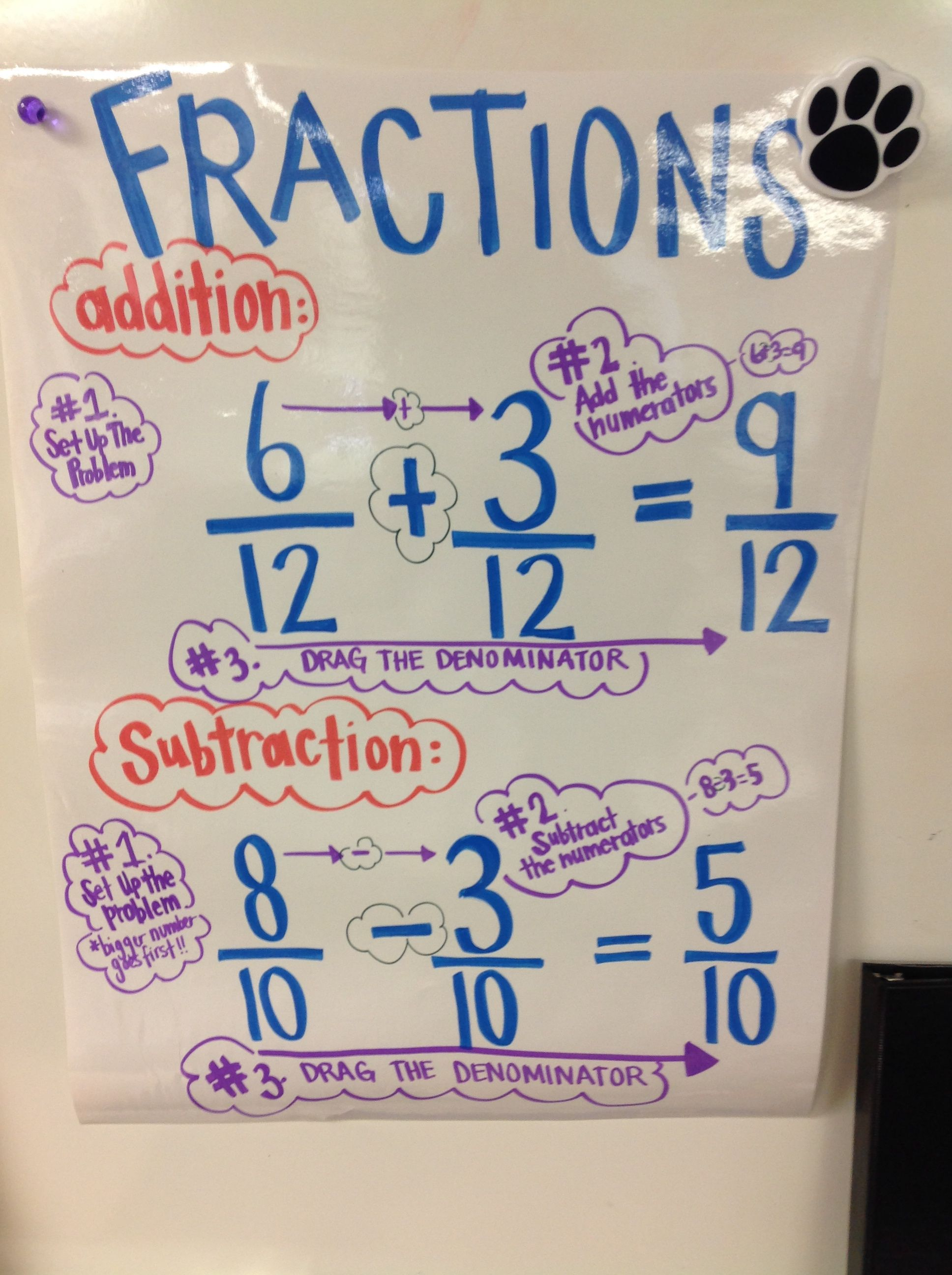 Adding and Subtracting Fractions with Like Denominators Adding Fractions, Adding And Subtracting Fractions, Operations With Fractions, 4th Grade Fractions, Fourth Grade Math, Multiplication, Fraction Activities, Math Resources, Math Activities