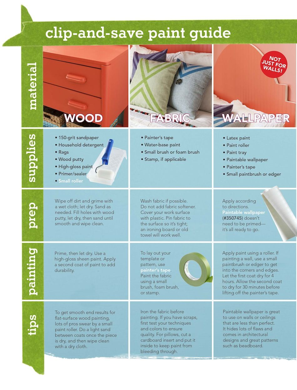 Lowes painting tips Lowes paint, Paintable wallpaper